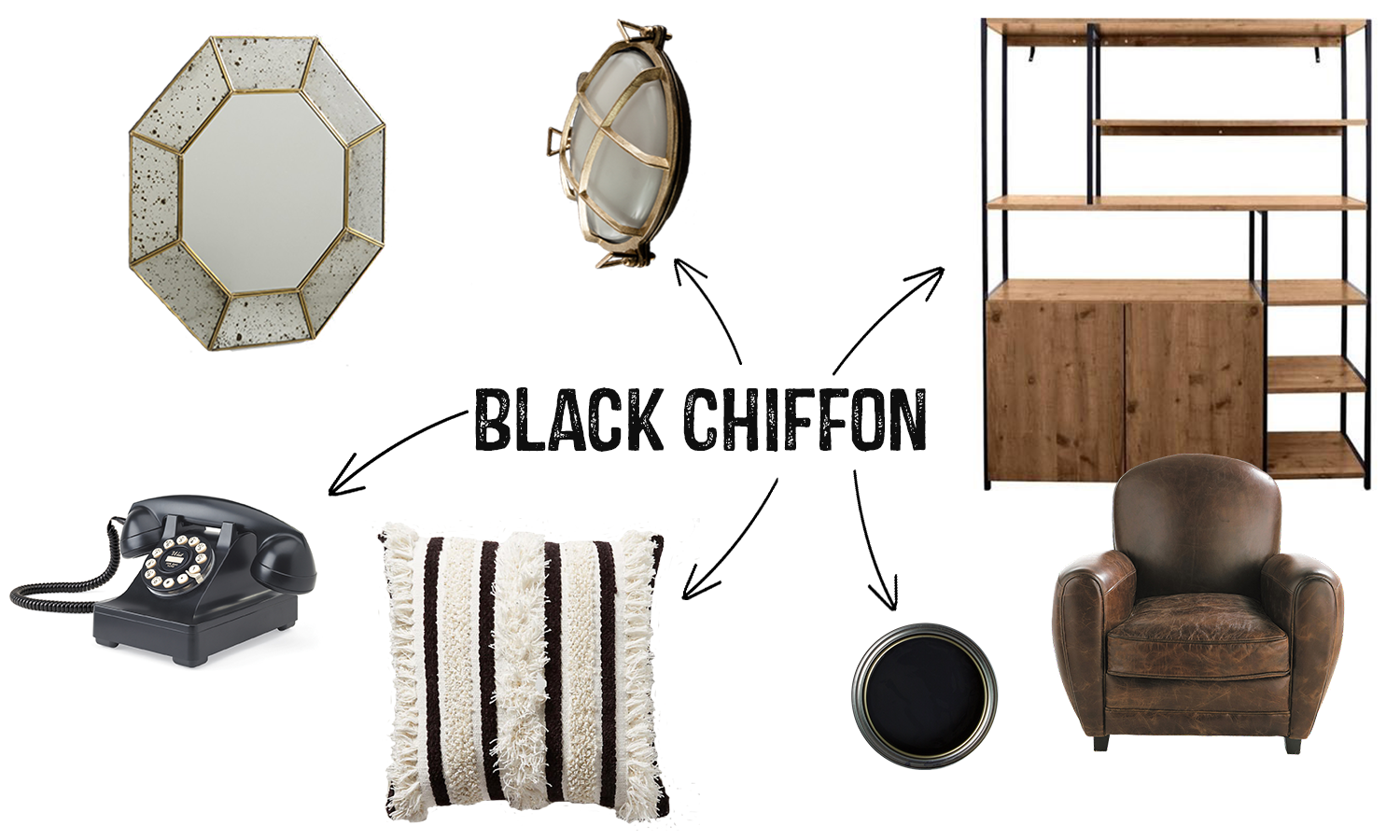 2017 Colour Trends Black Chiffon Interior Mood board