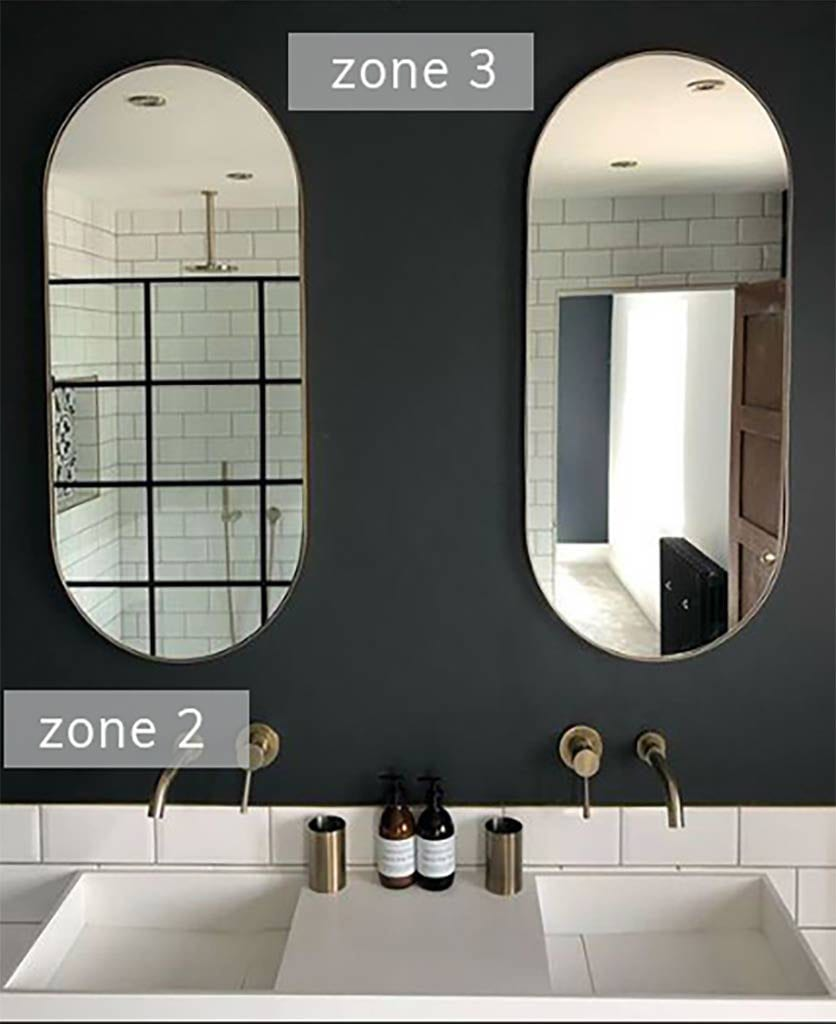 zone 2 and 3 marked out in a bathroom photograph